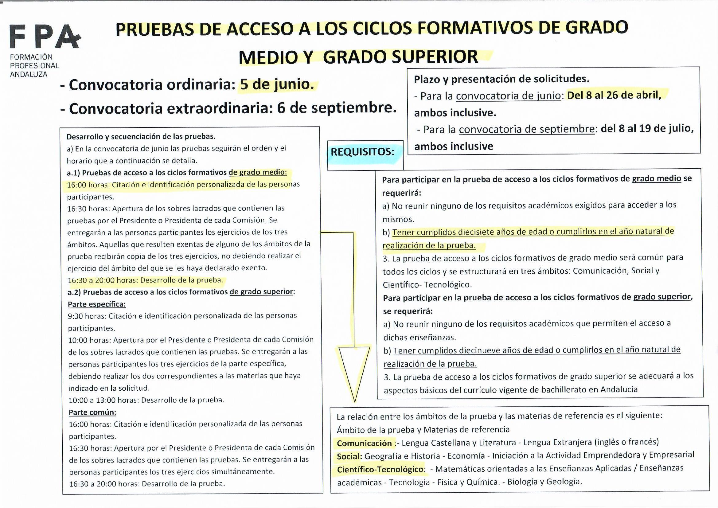 PRUEBAS DE ACCESO CF. 2019