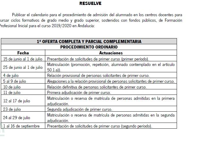 Proceso De Admisión Ciclos Formativos De Grado Medio Y Grado